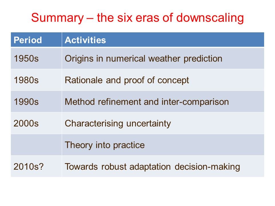 Summary – the six eras of downscaling