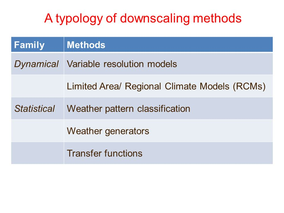 A typology of downscaling methods