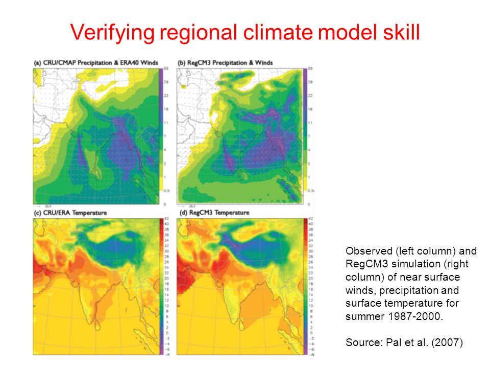 Verifying regional climate model skill
