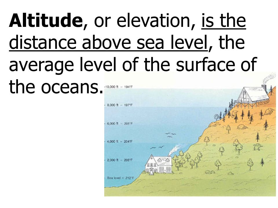 The Atmosphere Notes Th Grade Science Ppt Download - Distance above sea level
