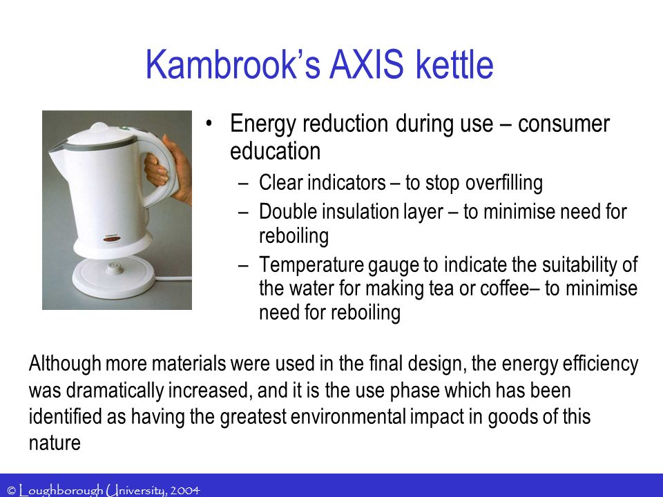 Kambrook's AXIS kettle