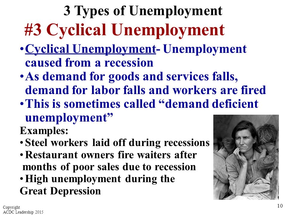 cyclical unemployment Get an answer for 'describe the four types of unemployment' and find homework help for other social sciences questions at enotes.