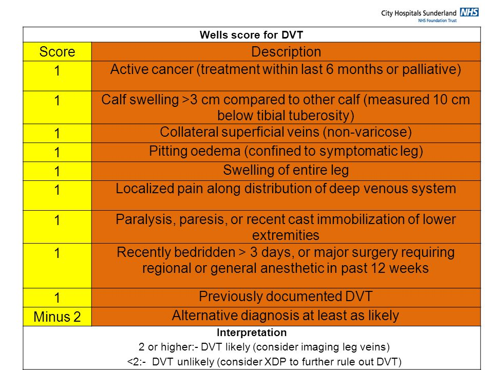 Active cancer (treatment within last 6 months or palliative)