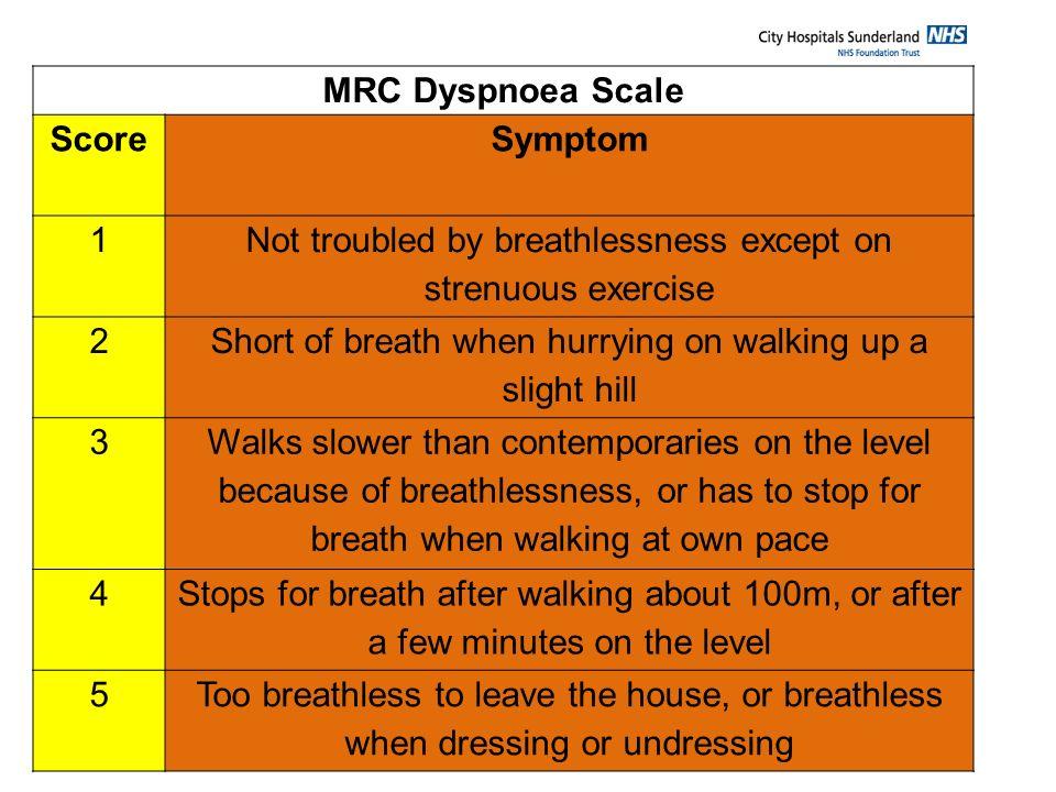 MRC Dyspnoea Scale Score Symptom