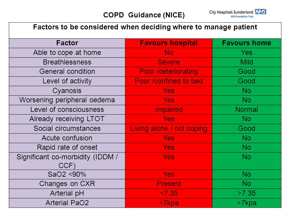 Factors to be considered when deciding where to manage patient