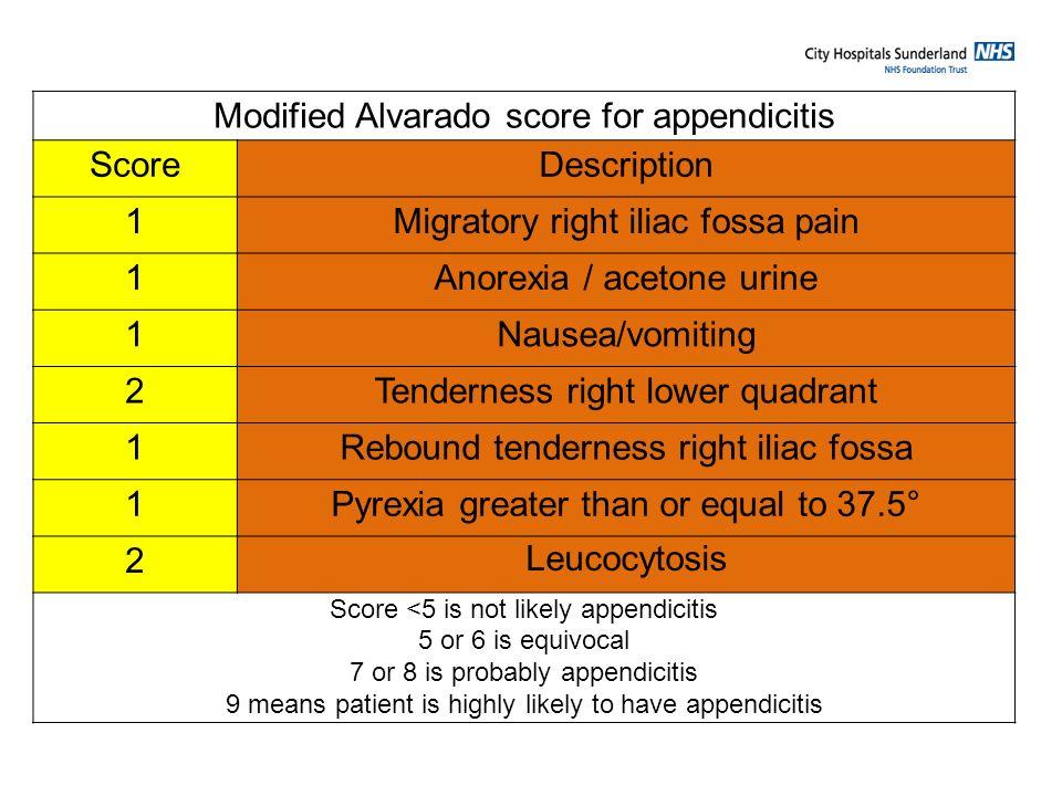 Modified Alvarado score for appendicitis Score Description 1