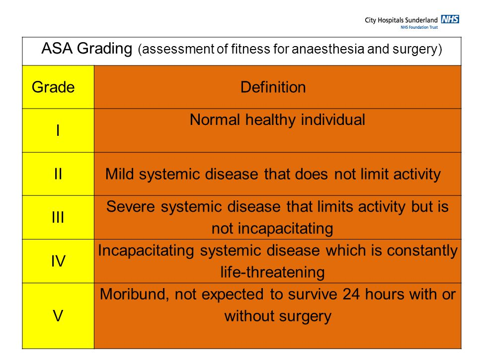 ASA Grading (assessment of fitness for anaesthesia and surgery) Grade