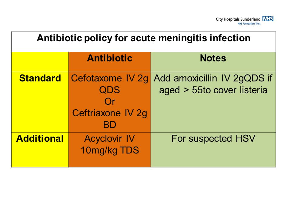 Antibiotic policy for acute meningitis infection