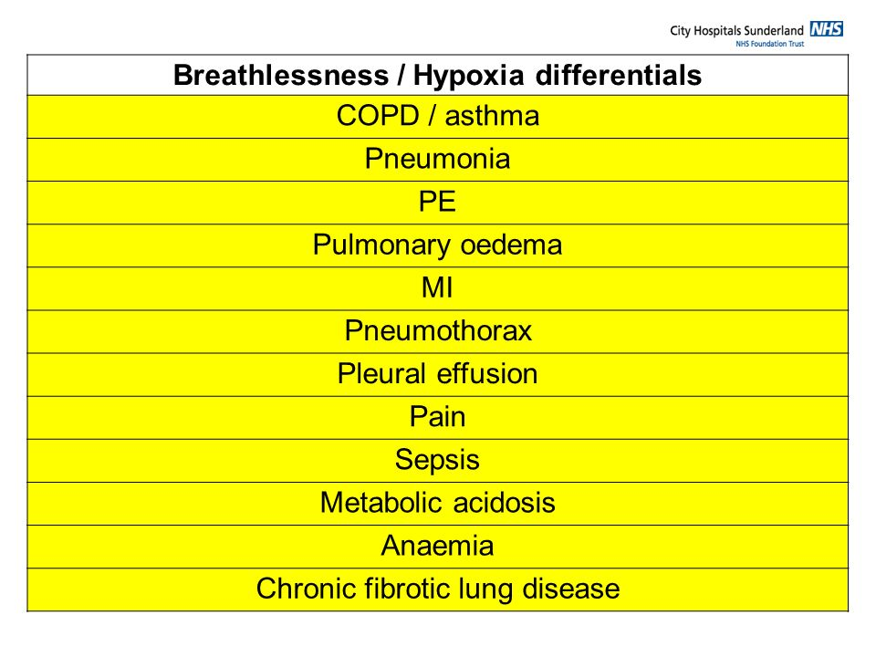 Breathlessness / Hypoxia differentials