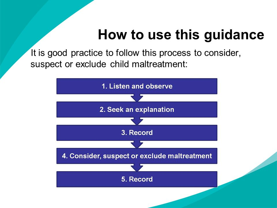 How to use this guidance