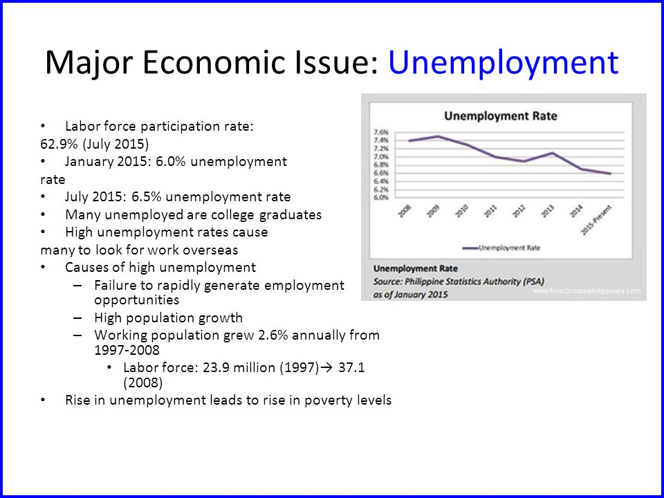 "an introduction to the issue of unemployment and the poor economy Chapter two of ""unemployment problems and poor establishment of industries contains: literature review, introduction, origin of abia and economic activities, review of theoretical issues affecting employment, the relationship between unemployment and national income, government policies on employment, poor establishment of industries in abia ."