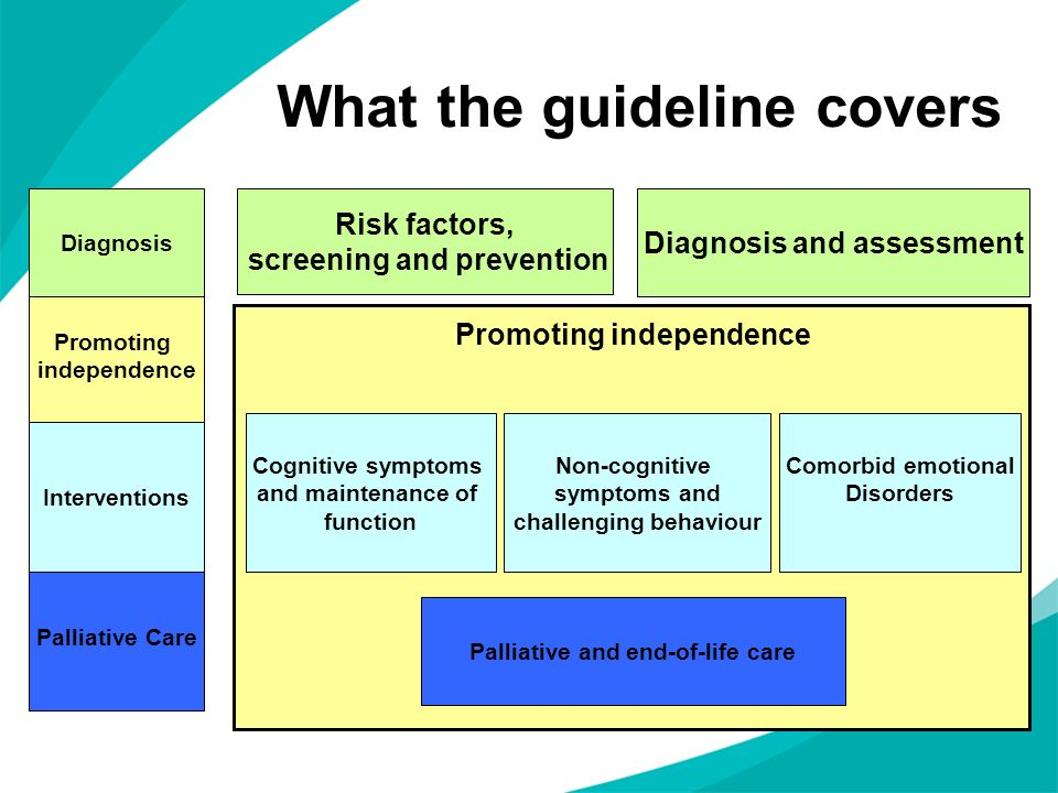 What the guideline covers