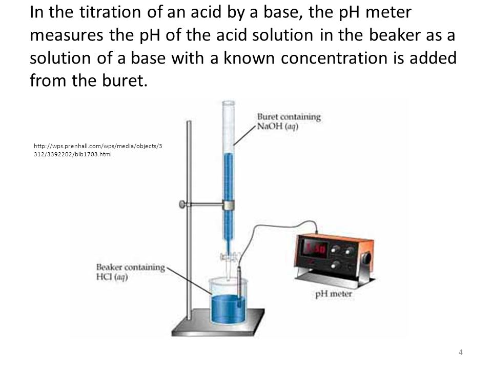 acid base titration using a ph meter Using properly calibrated ph meter with a good electrode one may measure ph   much cheaper) to use simple ph test strips for acid-alkaline measurements.