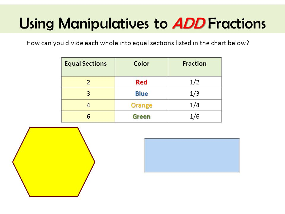 how to add fractions using fraction strips