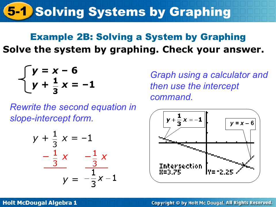 Example 2B: Solving a System by Graphing