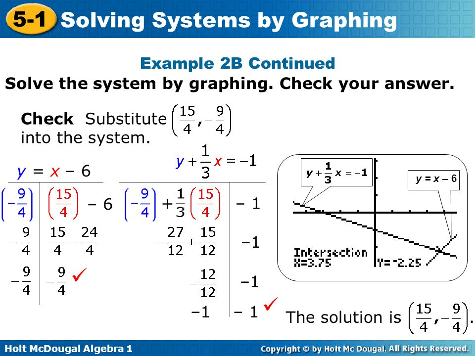 Example 2B Continued Solve the system by graphing. Check your answer. Check Substitute into the system.