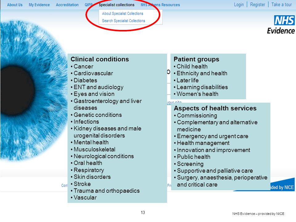 Aspects of health services