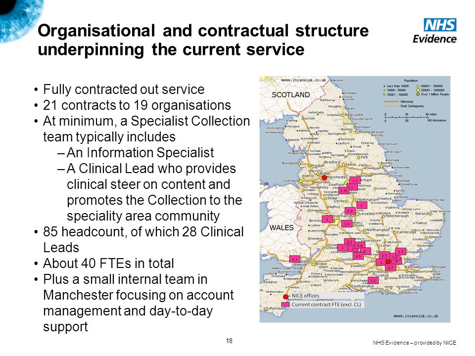 Organisational and contractual structure underpinning the current service