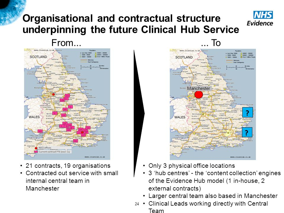 Organisational and contractual structure underpinning the future Clinical Hub Service