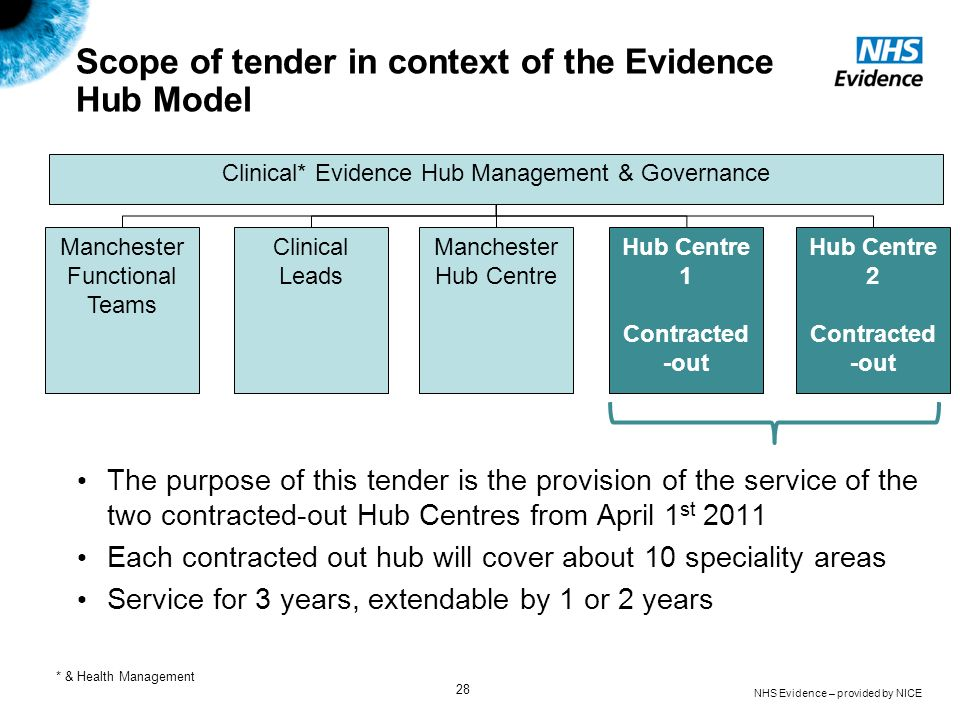 Scope of tender in context of the Evidence Hub Model