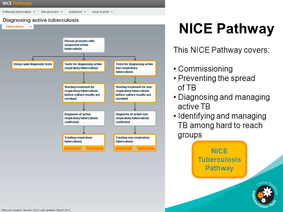 NICE Tuberculosis Pathway