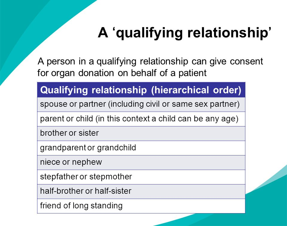 A 'qualifying relationship'