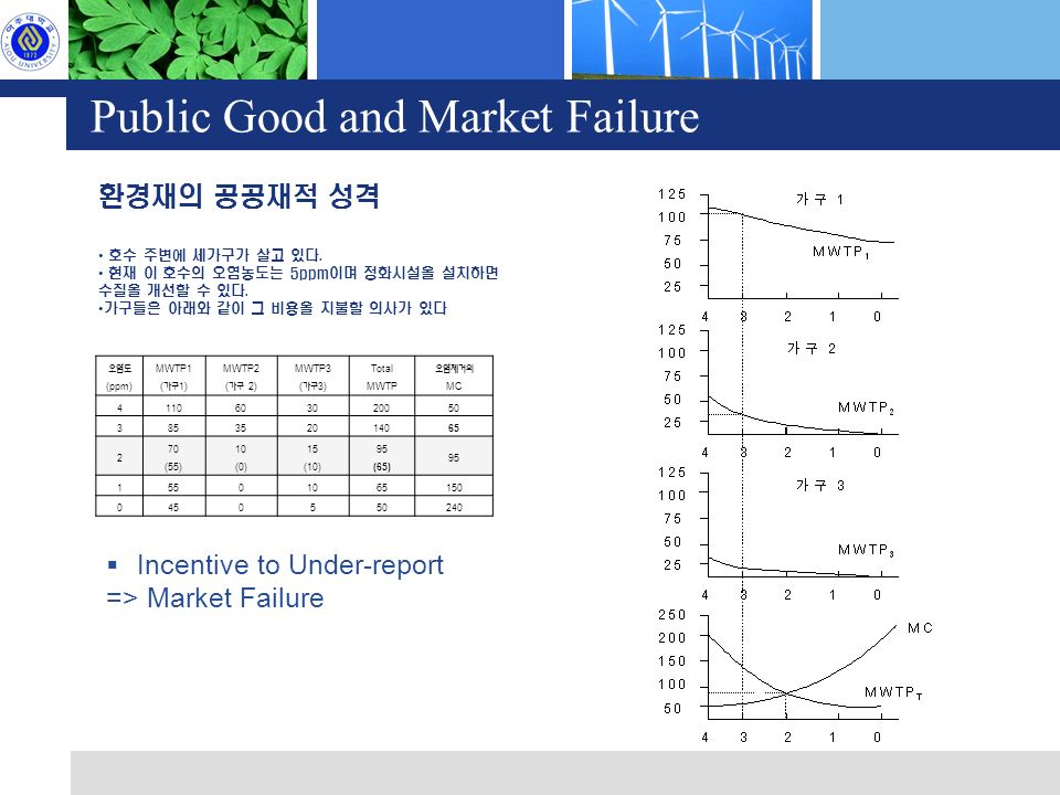 public goods and market failure Quasi-public goods good/service to which excludability could apply, but there is a much larger positive externality that the gov supports it to prevent an underallocation of resources (could be provided by private market, but not enough is supplied (gov intervention/support) due to spill over benefits).
