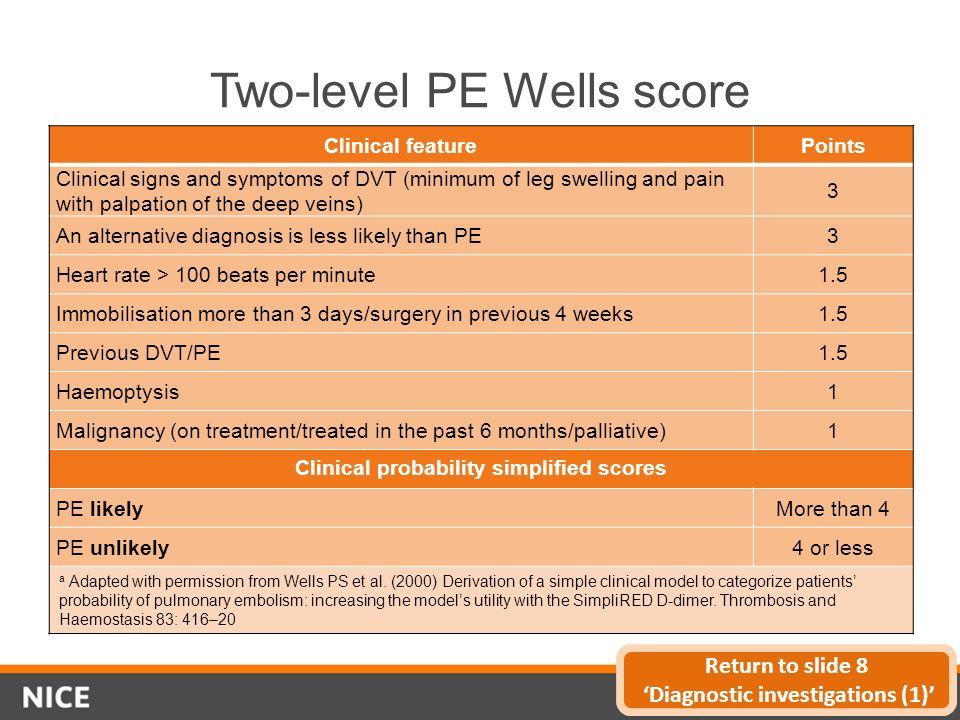 Two-level PE Wells score