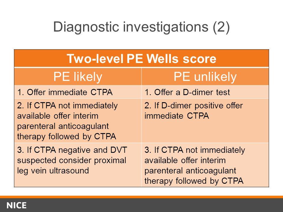 Diagnostic investigations (2)
