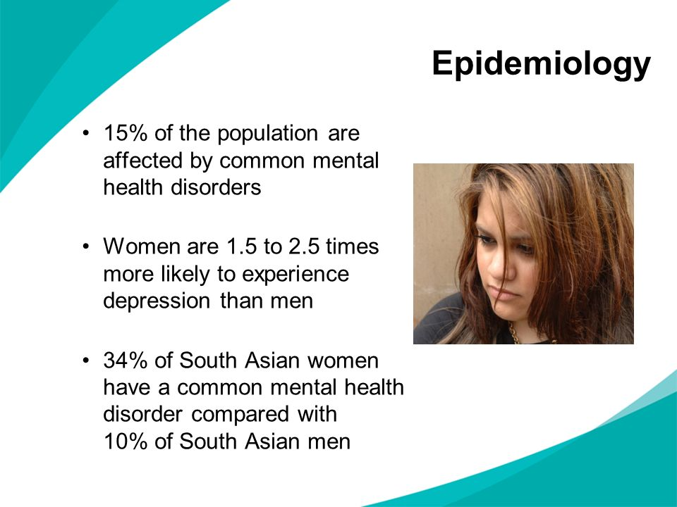 Epidemiology 15% of the population are affected by common mental health disorders.