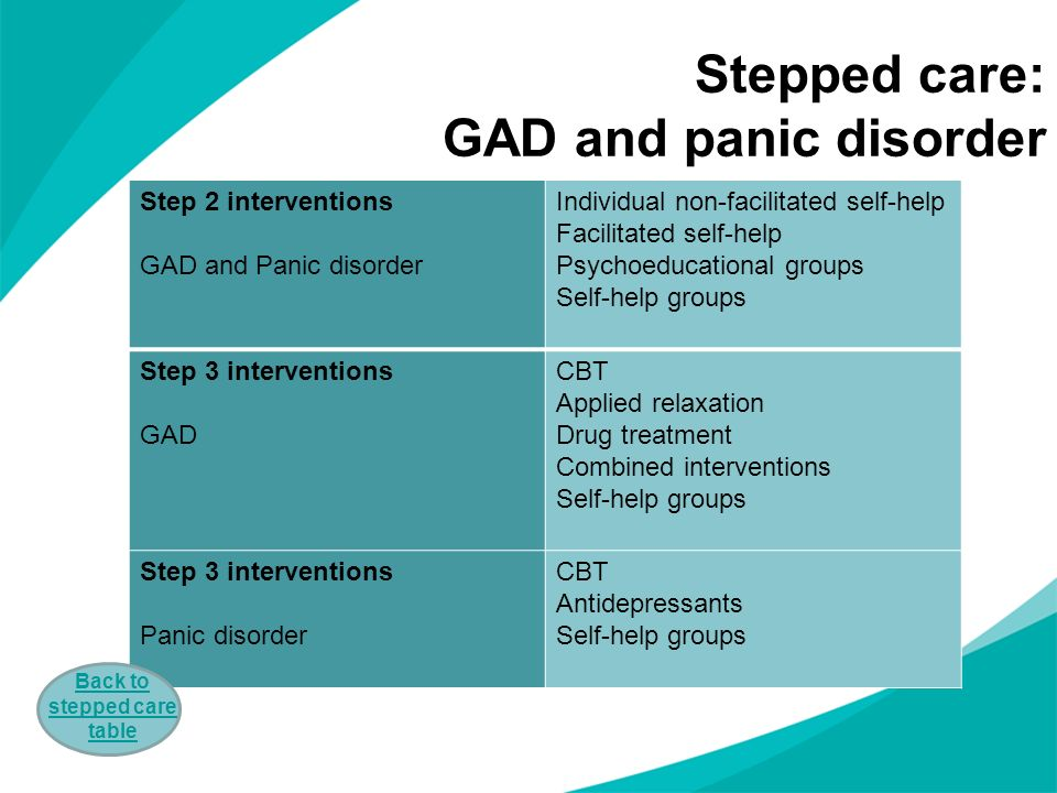 Stepped care: GAD and panic disorder
