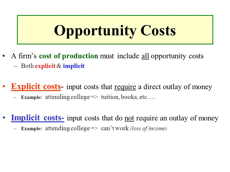 Explicit costs and implicit costs concepts