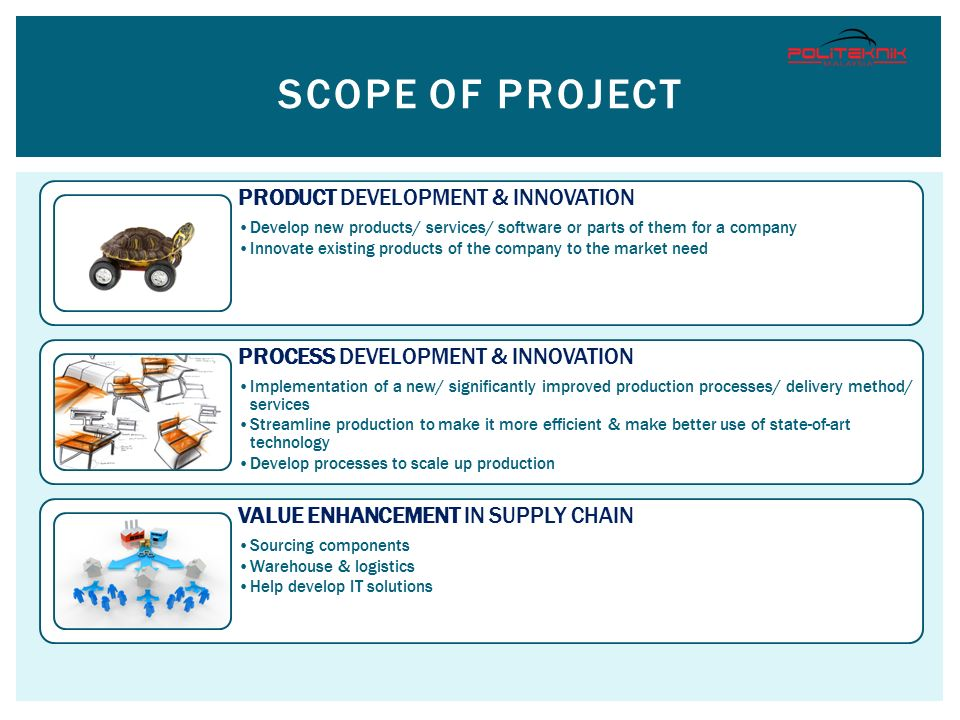 Public private research network pprn ppt video for Innovative product development companies