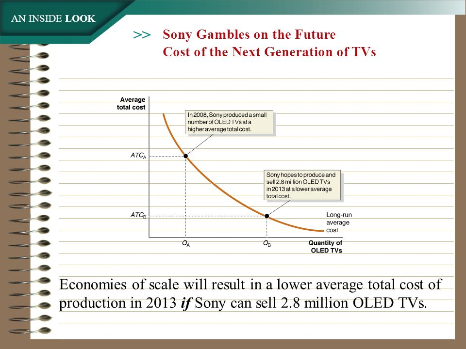 """sony variable cost Outsourcing to convert fixed costs into variable costs: a competitive analysis  fixed cost to variable cost"""" as an  sony saved fixed costs by."""