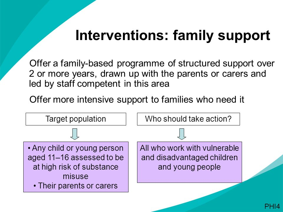 Interventions: family support