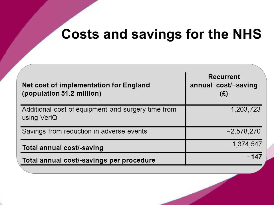 Costs and savings for the NHS