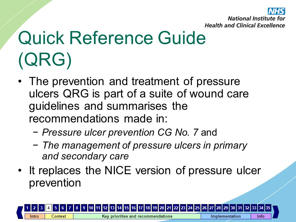 Quick Reference Guide (QRG)