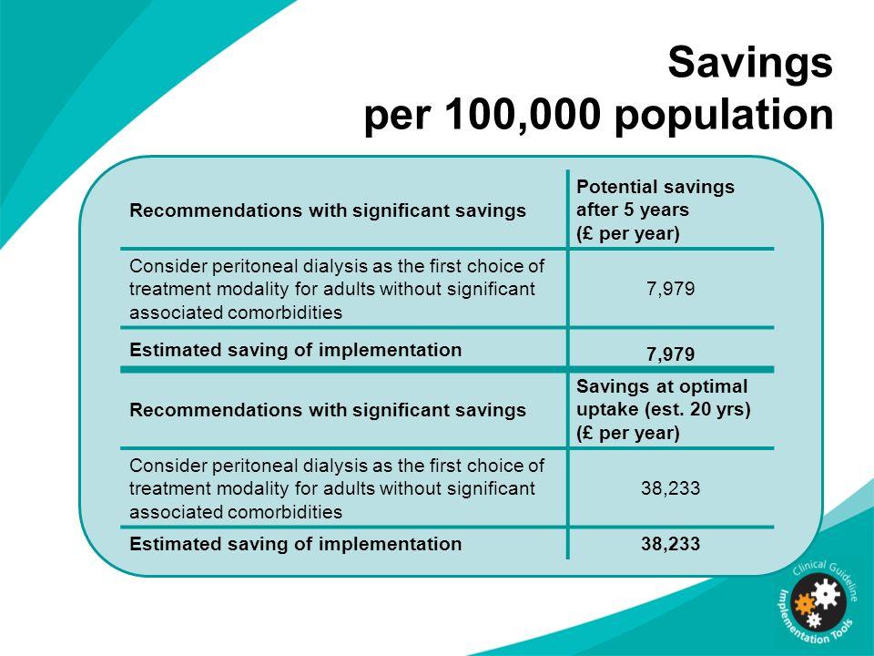 Savings per 100,000 population