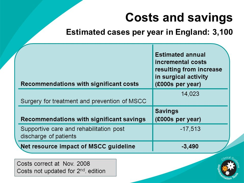 Costs and savings Estimated cases per year in England: 3,100