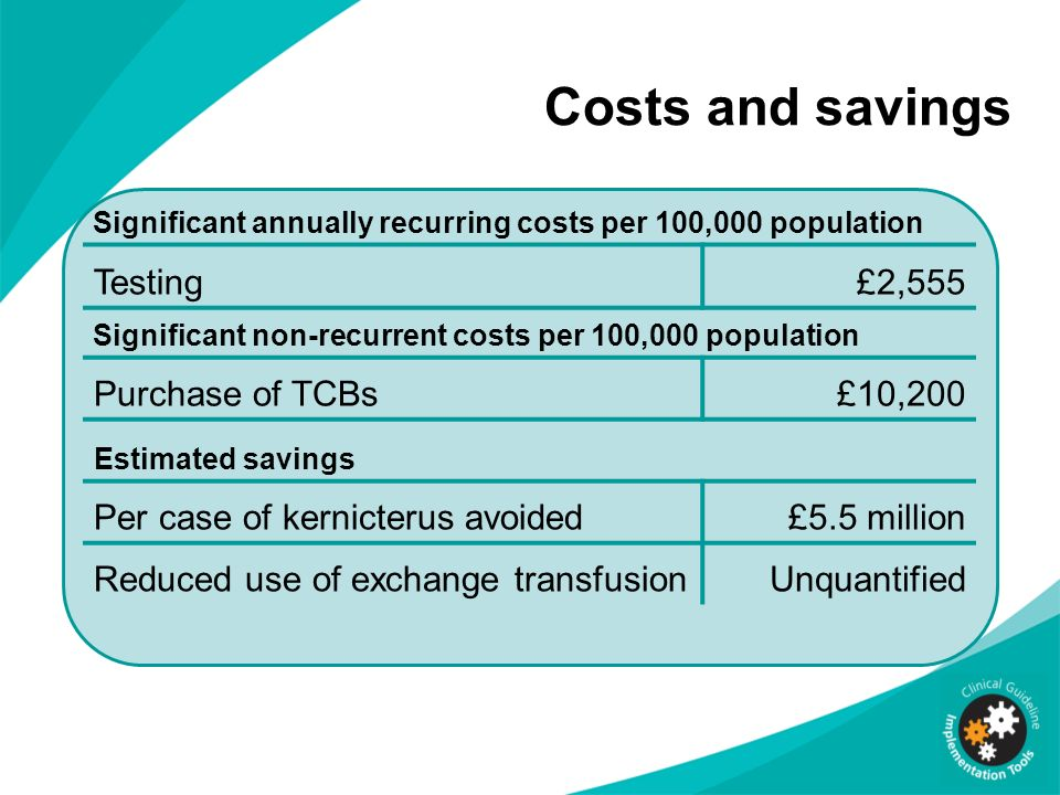 Costs and savings Testing £2,555 Purchase of TCBs £10,200