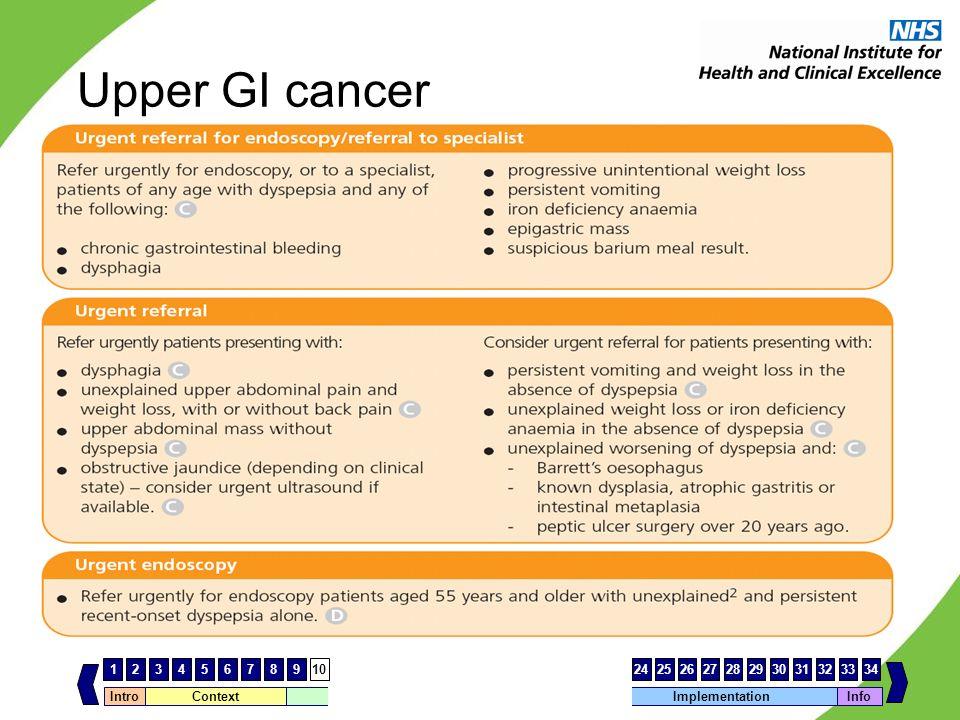 Upper GI cancer NOTES FOR PRESENTERS SLIDE FOR CLINICIANS