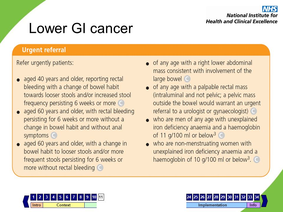 Lower GI cancer NOTES FOR PRESENTERS SLIDE FOR CLINICIANS
