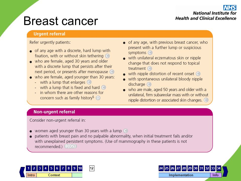 Breast cancer NOTES FOR PRESENTERS SLIDE FOR CLINICIANS