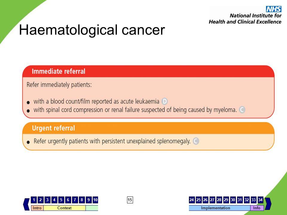 Haematological cancer