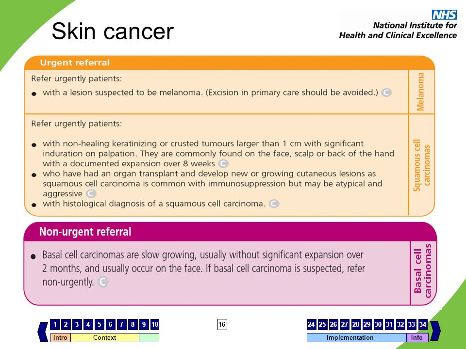 Skin cancer NOTES FOR PRESENTERS SLIDE FOR CLINICIANS