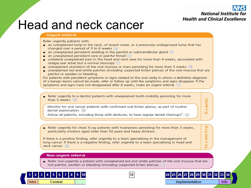 Head and neck cancer NOTES FOR PRESENTERS SLIDE FOR CLINICIANS