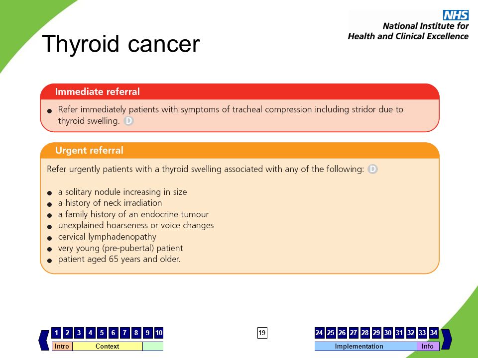 Thyroid cancer NOTES FOR PRESENTERS SLIDE FOR CLINICIANS