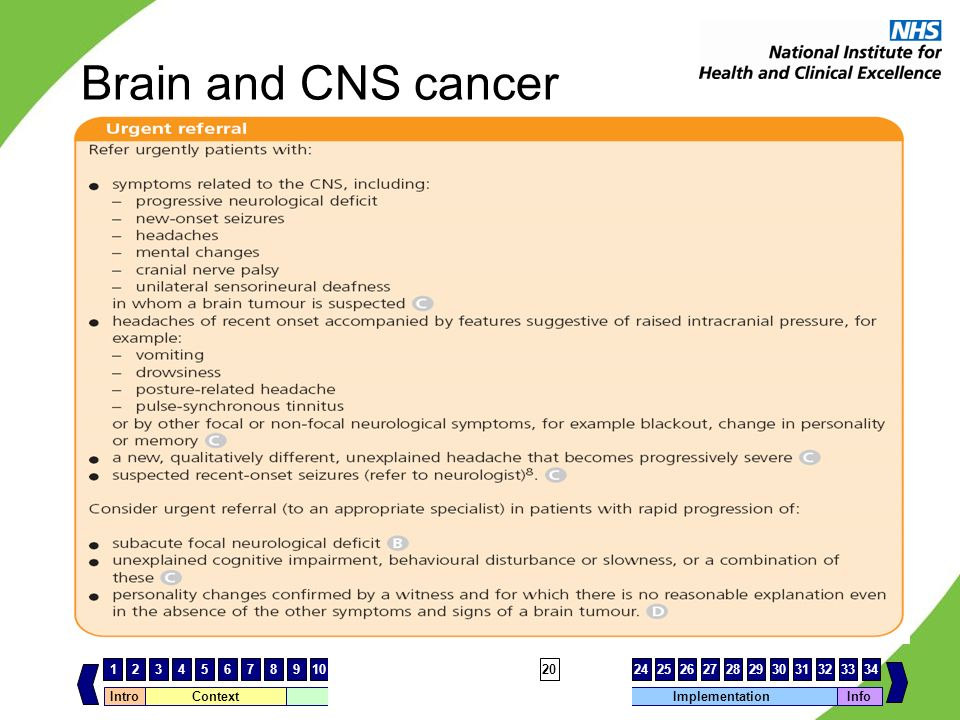 Brain and CNS cancer NOTES FOR PRESENTERS SLIDE FOR CLINICIANS
