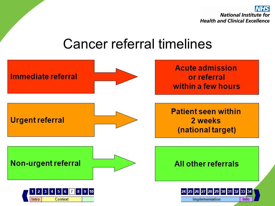 Cancer referral timelines