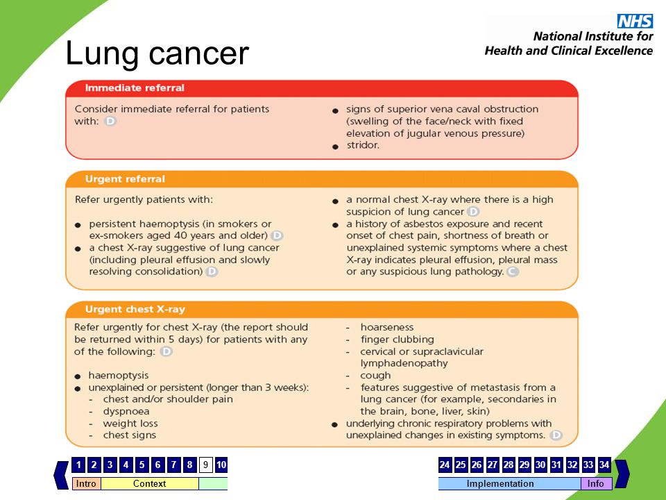 Lung cancer NOTES FOR PRESENTERS SLIDE FOR CLINICIANS